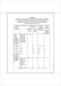 thumbnail.new?vault=Basel&file=UNEP-CHW-NATLEG-NOTIF-Azerbaijan07-LIST2012.Russian.pdf