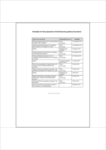 thumbnail.new?vault=Rotterdam&file=UNEP-FAO-RC-CRC-Workplan-DraftingDGDs-2015-2016.En.pdf