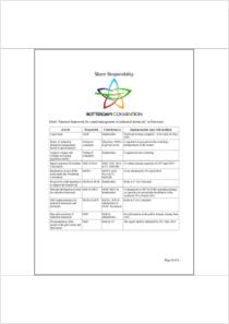 thumbnail.new?vault=Rotterdam&file=UNEP-FAO-RC-ICM-WorkPlan-Honduras.Sp.pdf