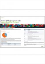 thumbnail.new?vault=Stockholm Production&file=UNEP-POPS-PAWA-CASES-ReviewOfPCBsManagementAsiaPacificRegion.En.pdf